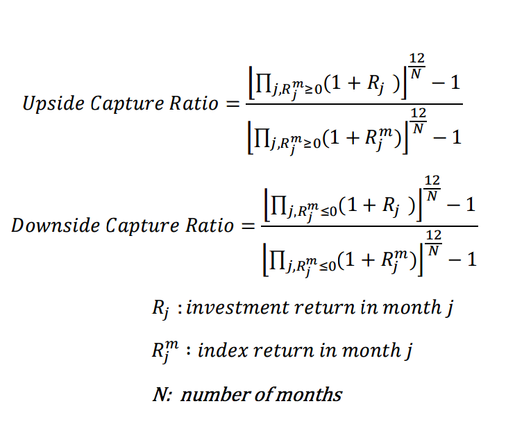 Financial Analytics With R Part 1 Upside And Downside Capture